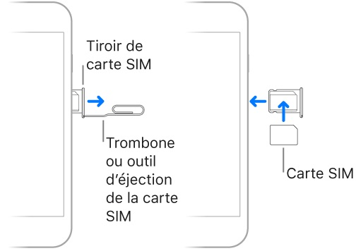 iPhone 8 carte SIM
