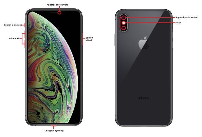 bouton iPhone XS