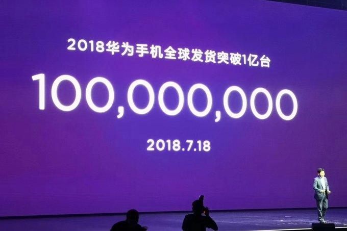 Huawei har skeppat över 100 miljoner smartphones under 2018