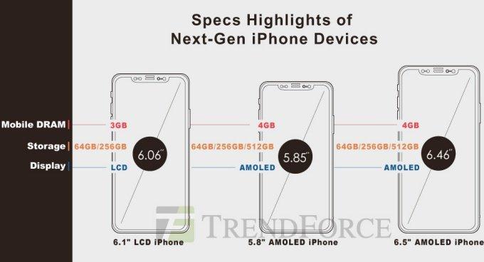 Analytiker tror sig veta hur höstens kommande iPhone-trio kommer bli