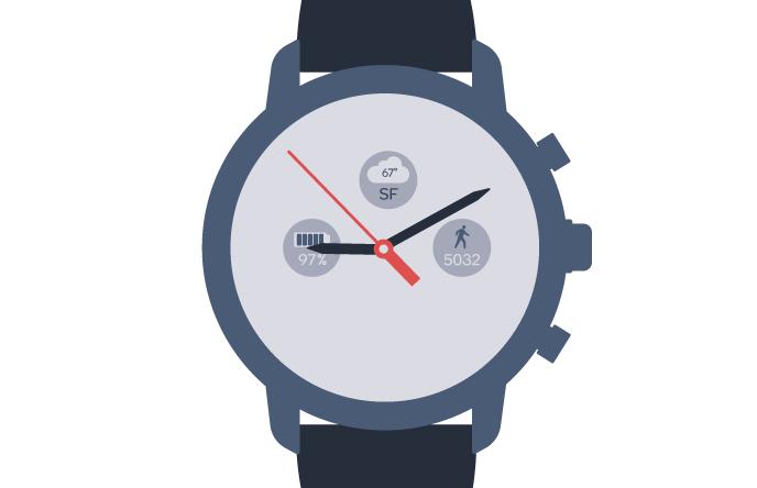 Här är Qualcomm Snapdragon 3100 för Wear OS-klockor!