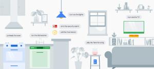 Google Assistent fungerar nu på över 10 000 prylar!