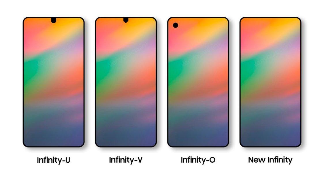 Någon av dessa modeller är troligtvis Samsung Galaxy S10