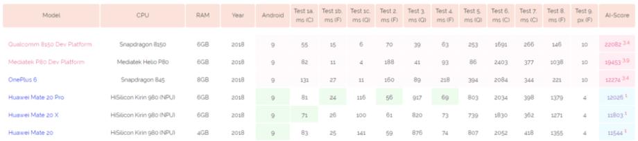snapdragon-855-ai-benchmark.png