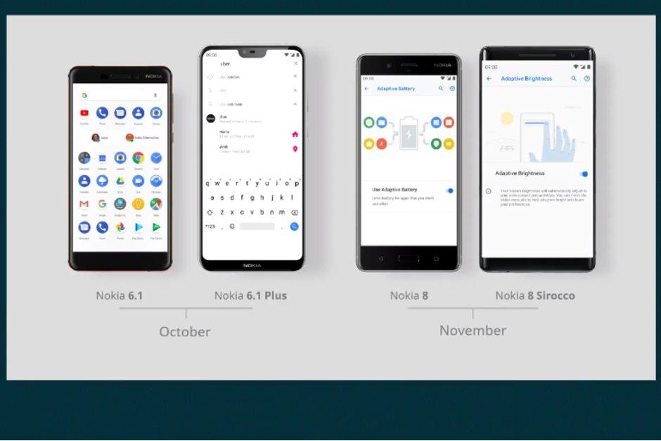 Nokia kan försena uppdateringar med flit