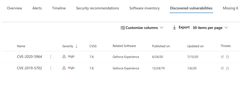 Defender PC Vulnerabilities