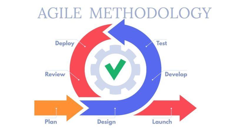 Applying the Agile Methodology to the Modern Workplace - Mobile Jon's Blog