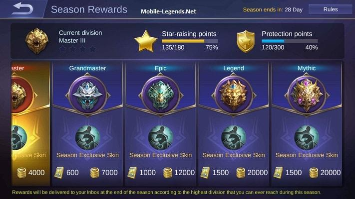 Season 7 Ranked Rewards And Rules 2019 Mobile Legends