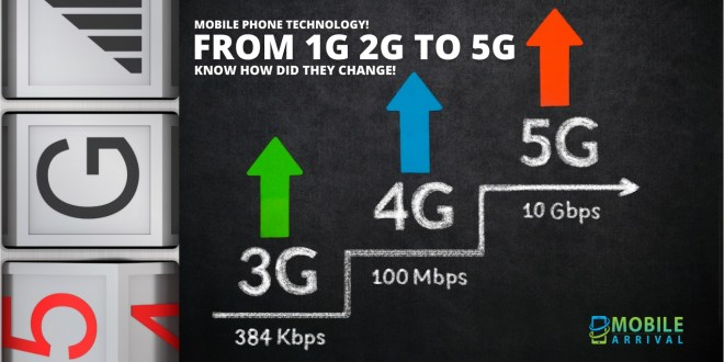 From 1G 2G To 5g
