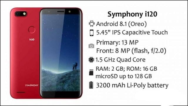 Symphony i120