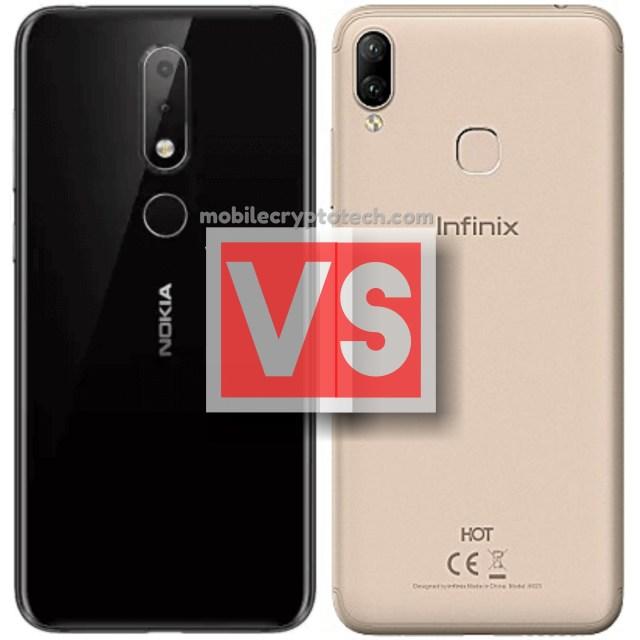 Nokia X6 Vs Infinix Hot 6X