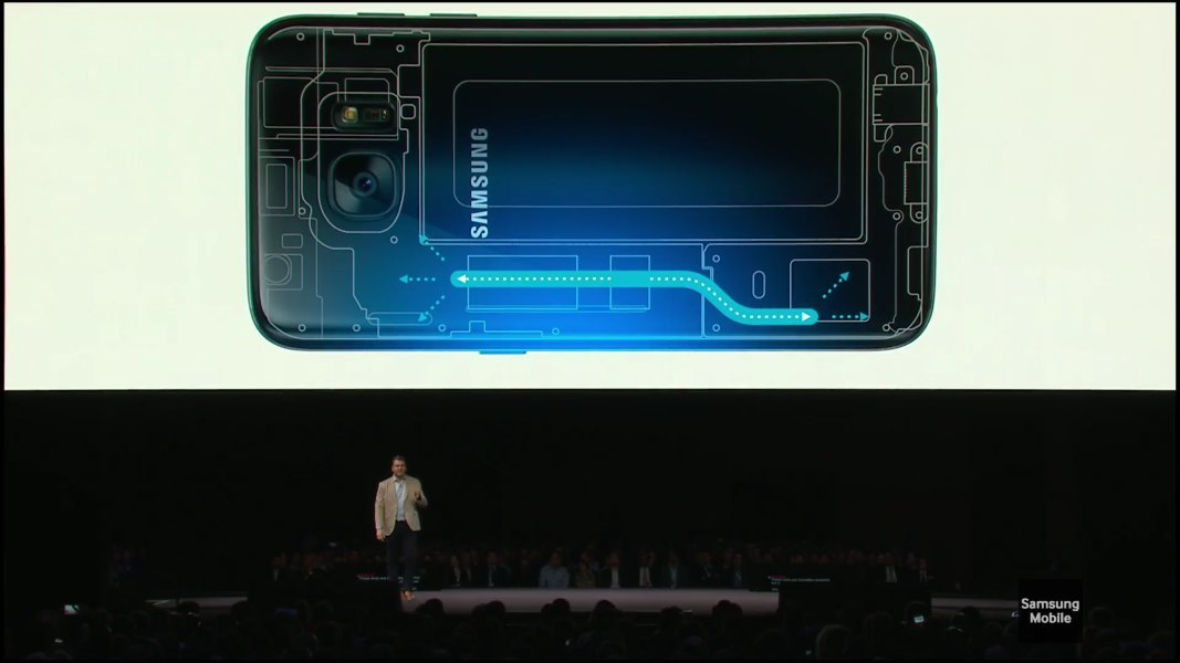 Galaxy S7 heatpipe cooling kuehlung