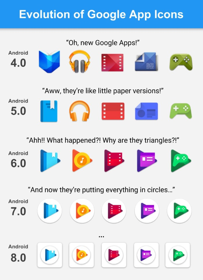 evolution-google-app-icons