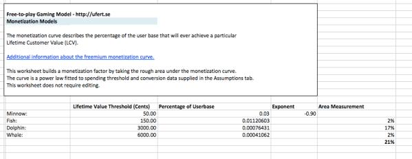 monetization_curve