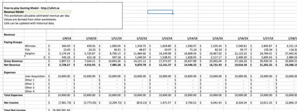 revenue_estimate