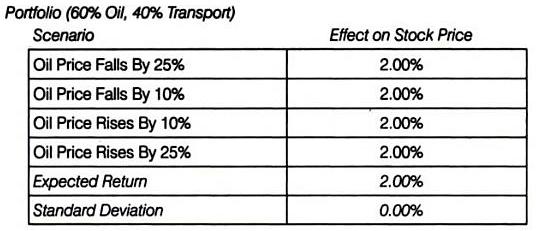 portfolio_transport_and_oil