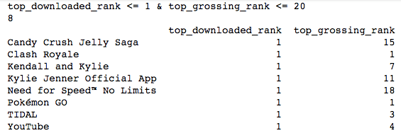 top_downloaded_1_top_grossing_20