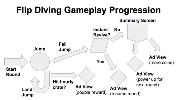 jump_progression