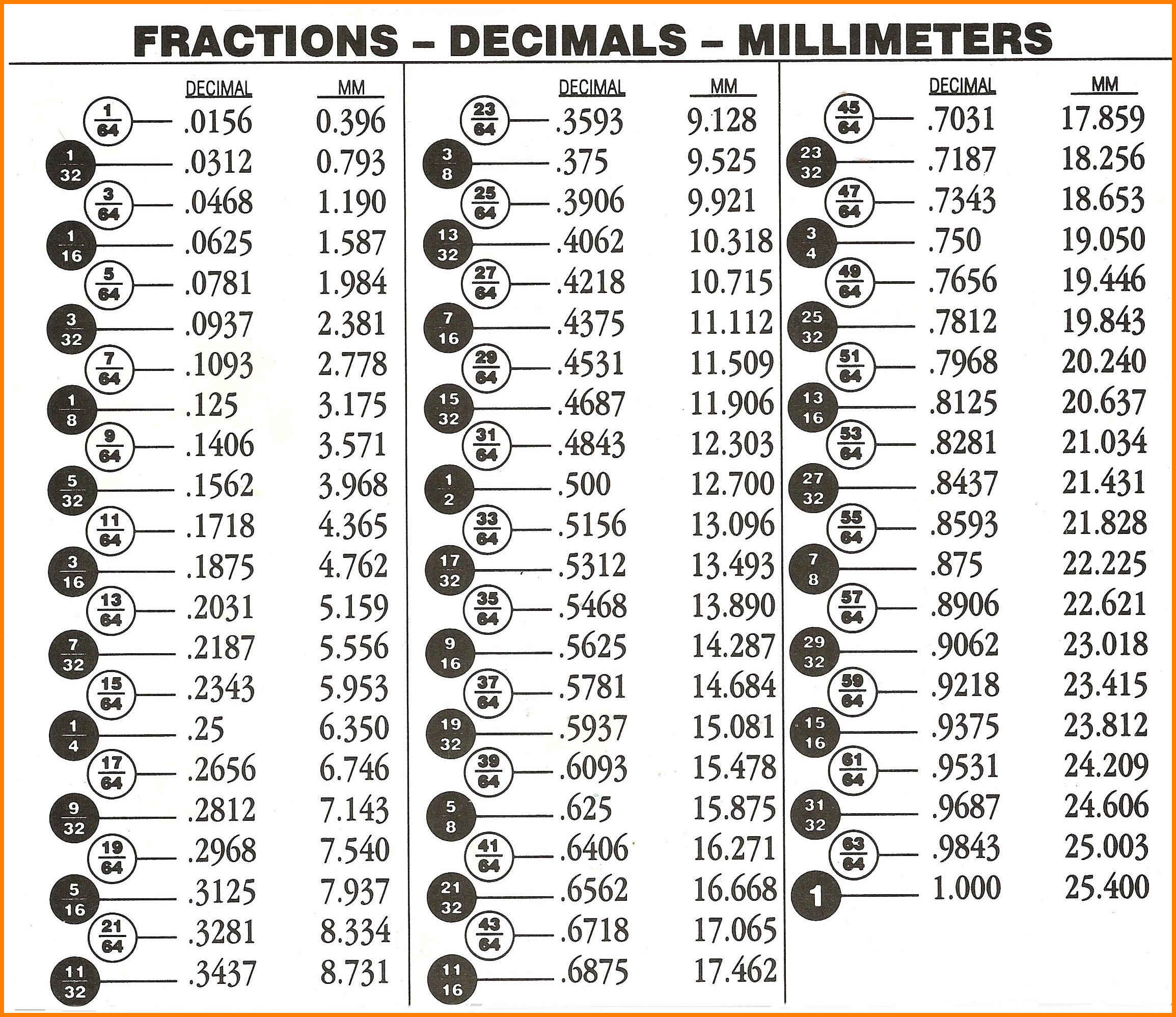 Inch Fractions Chart