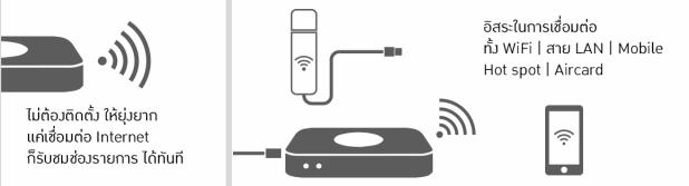 CTH เปิดตัว ZIPtv กล่อง IPTV คัดสรรช่องคุณภาพจาก CTH และ GMMz