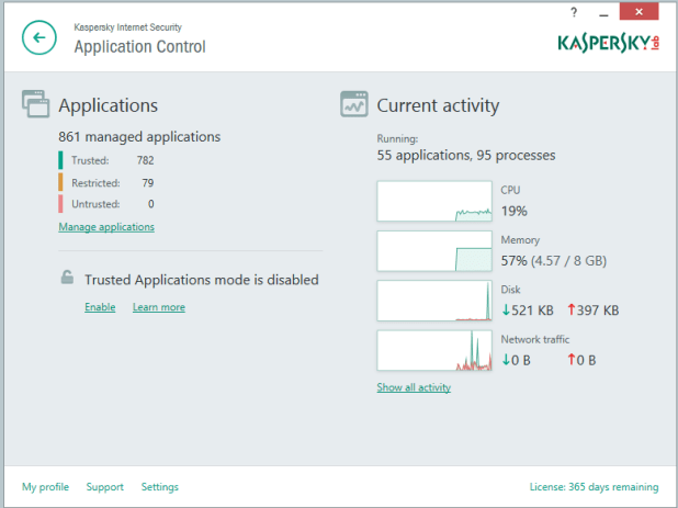 รีวิว Kaspersky Internet Security 2015 (KIS 2015)
