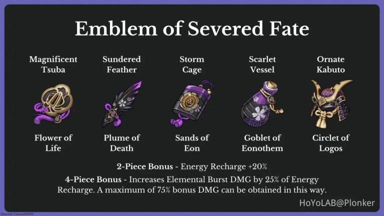 Raiden Shogun Build with Emblem of Severed fate.