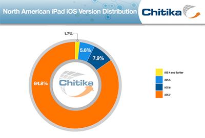 9416-936-140530-iPad-Share-l