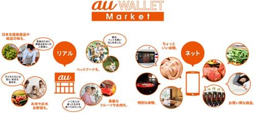 au_wallet_market
