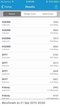 iphone-6s-geekbench-bechmark-3