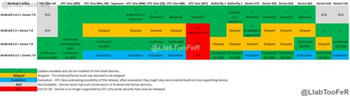htc-software-update-roadmap