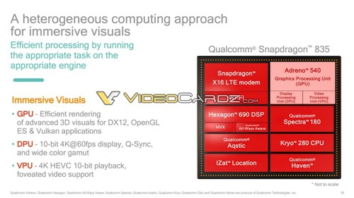 Qualcomm-Snapdragon-835-2-1000x564