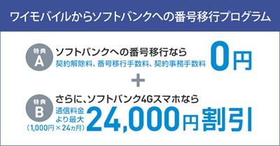 softbank_bangou