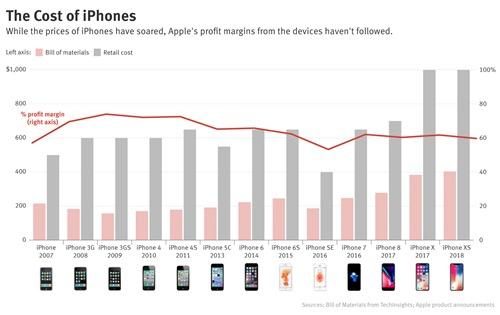 iphone-margins_v7
