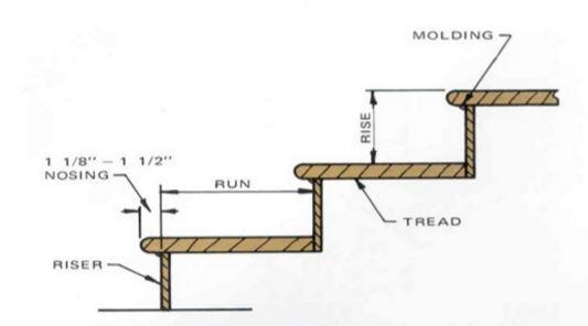 Everything You Need To Know About Mobile Home Steps Mobile Home   Home Depot Pressure Treated Stair Stringers   Cedar Tone   Steps   Deck Stairs   Cedar   Treated Wood