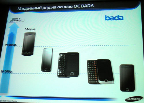 bada-roadmap Samsung smartphones with proprietary OS could be a Bada idea