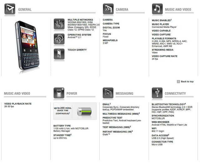 motorola-CHARM-specs Telus Mobility nabs Motorola CHARM Android smartphone