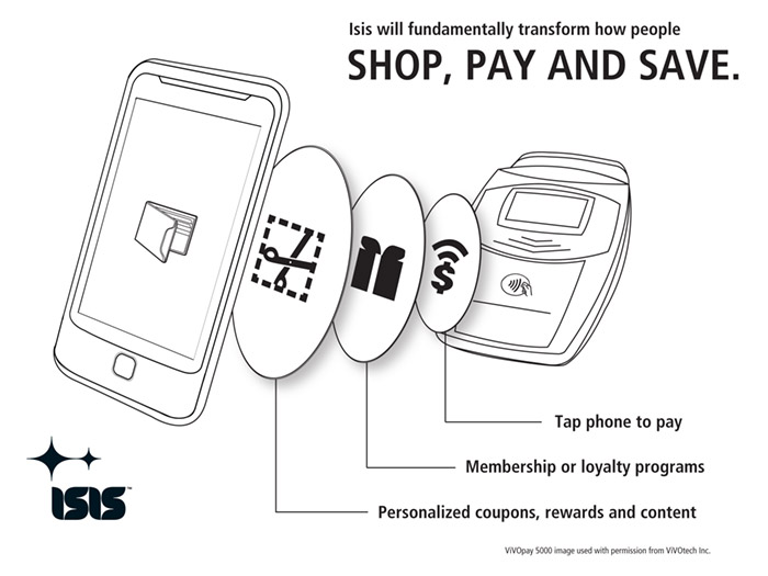 isis-shop-pay-save AT&T, T-Mobile and Verizon announce new mobile based payment system