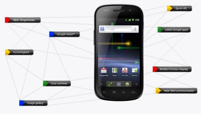 sprint-nexus-s-4g-640x364 Samsung Nexus S 4G Offers Pure Google Experience to Sprint