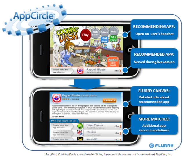 appcircle-3 Apple Says No to Incentivized Apps in App Store