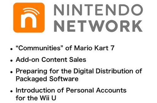 nintendo-network Nintendo Network Now Official