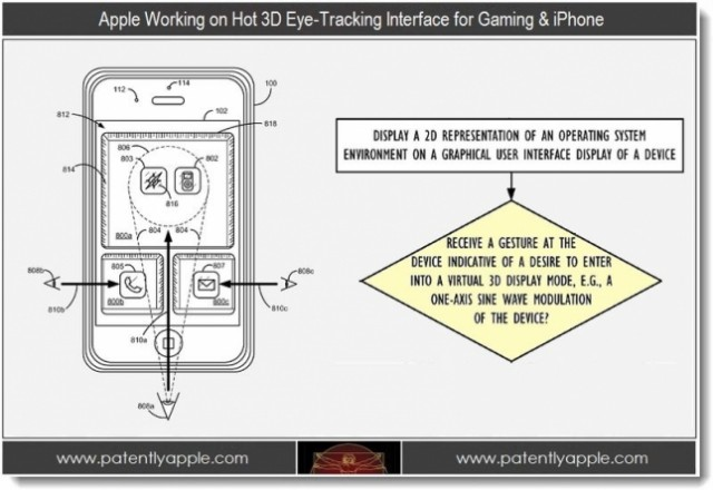 120209-apple-640x440 Patent Reveals 3D Eye-Tracking in Future Apple iPhone 5?