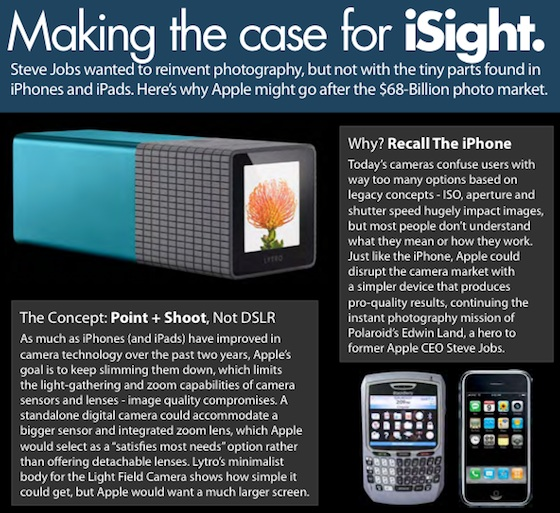 120601-isight Is Apple Developing A Point-and-Shoot Camera?