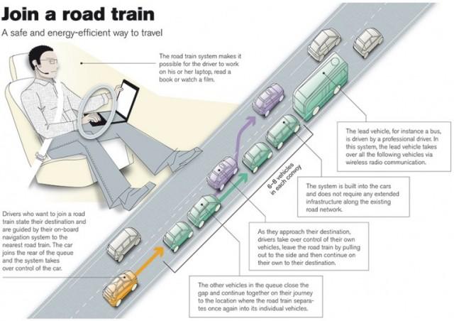 120919-train6-640x452  SARTRE Autonomous Vehicle Train Project Completed (Video)