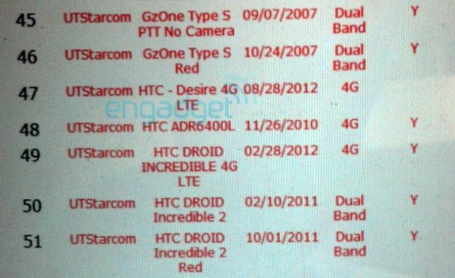 desire4g-640x392 Rumor: HTC Desire 4G LTE Coming to Verizon, but what is it?