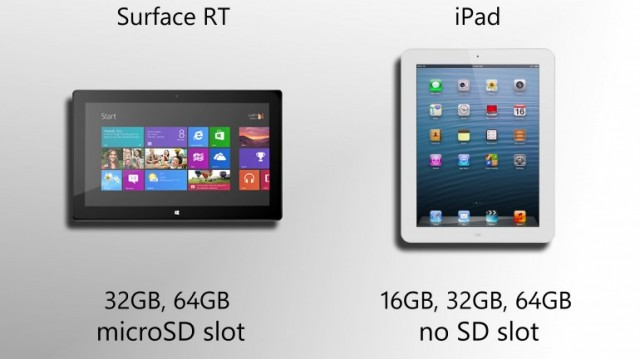 121026-surface-640x359 What Should You Buy? Microsoft Surface RT vs. Apple iPad 4
