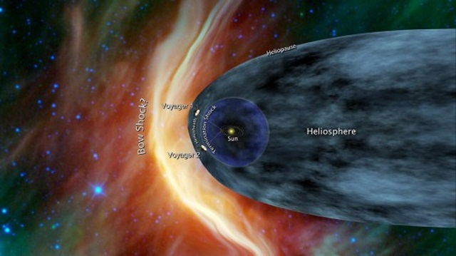 voyager-1-heliosphere-2 Voyager 1: Where Is It?