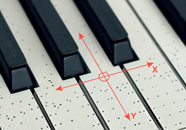 TouchKeys-Multi-Touch-Musical-Keyboard TouchKeys: The Multi-Touch Musical Keyboard (video)