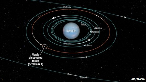 neptune Neptune's 14th Moon Discovered and It's a Tiny One