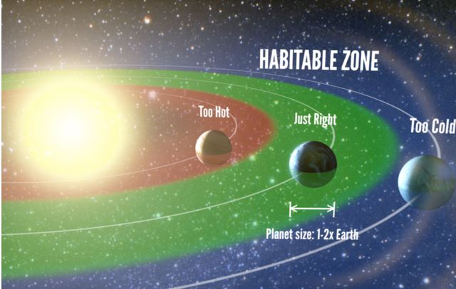 131104-milky 20 Billion Earth-Sized Habitable Planets in Milky Way?
