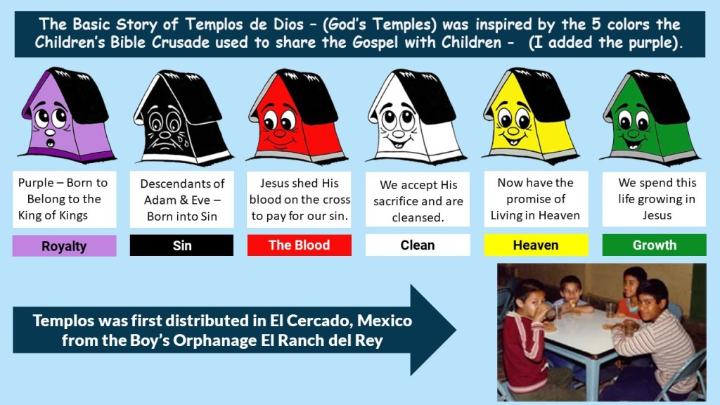 Explanation of the Story Of Templos Vivientes